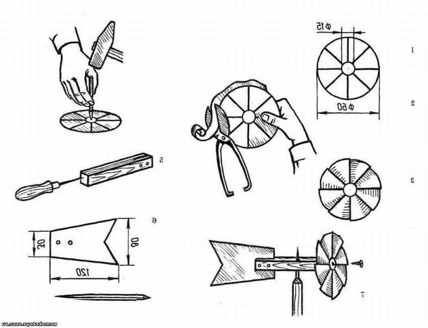 Конструирование: инструменты и схемы