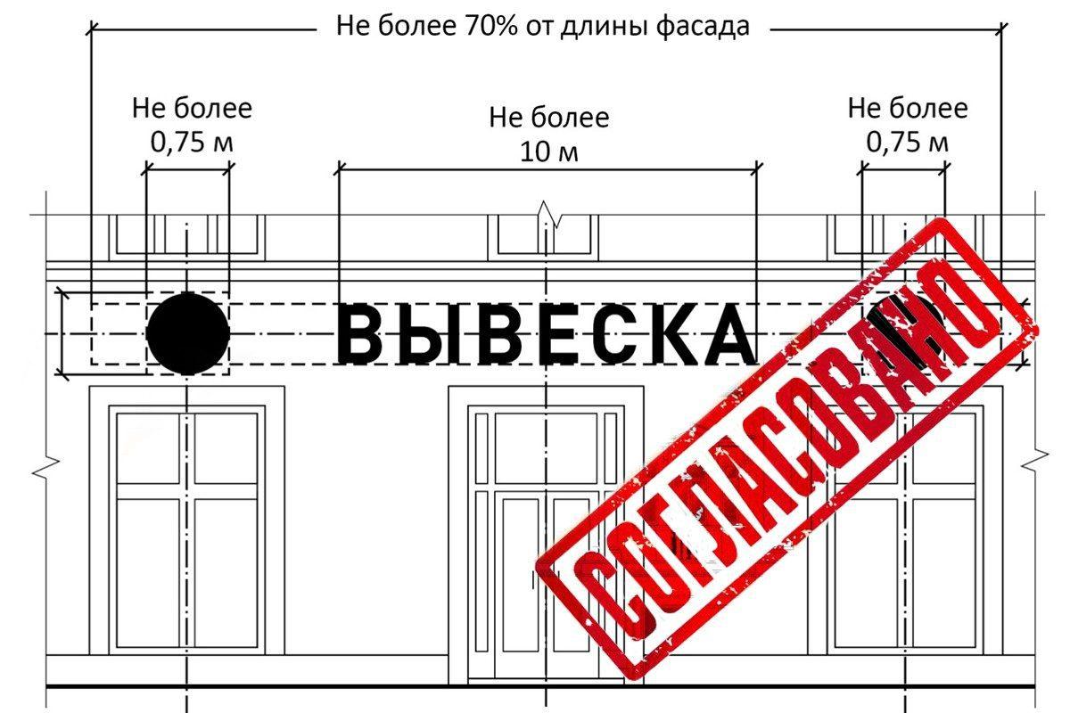 Как получить согласование на вывеску на фасаде?